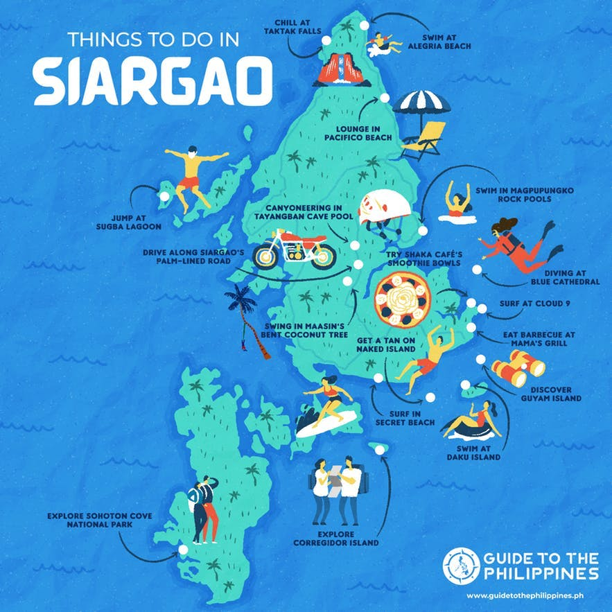 Map of Siargao Island showing things to see and do