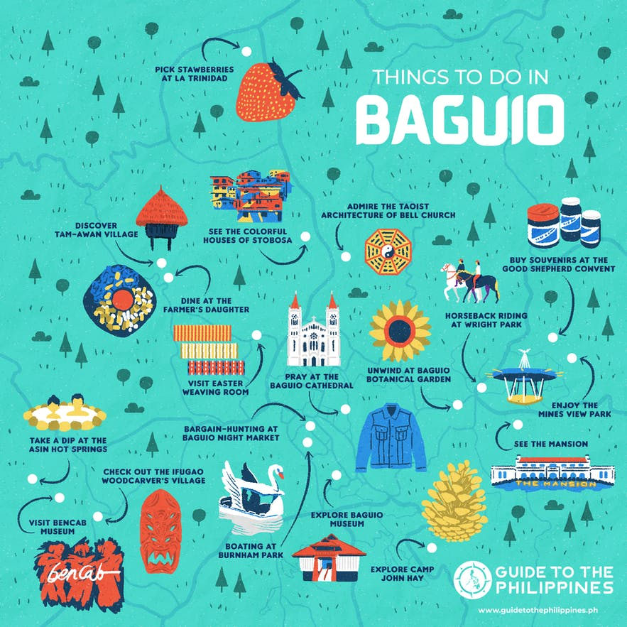 Guide to the Philippines' top things to do in Baguio City map